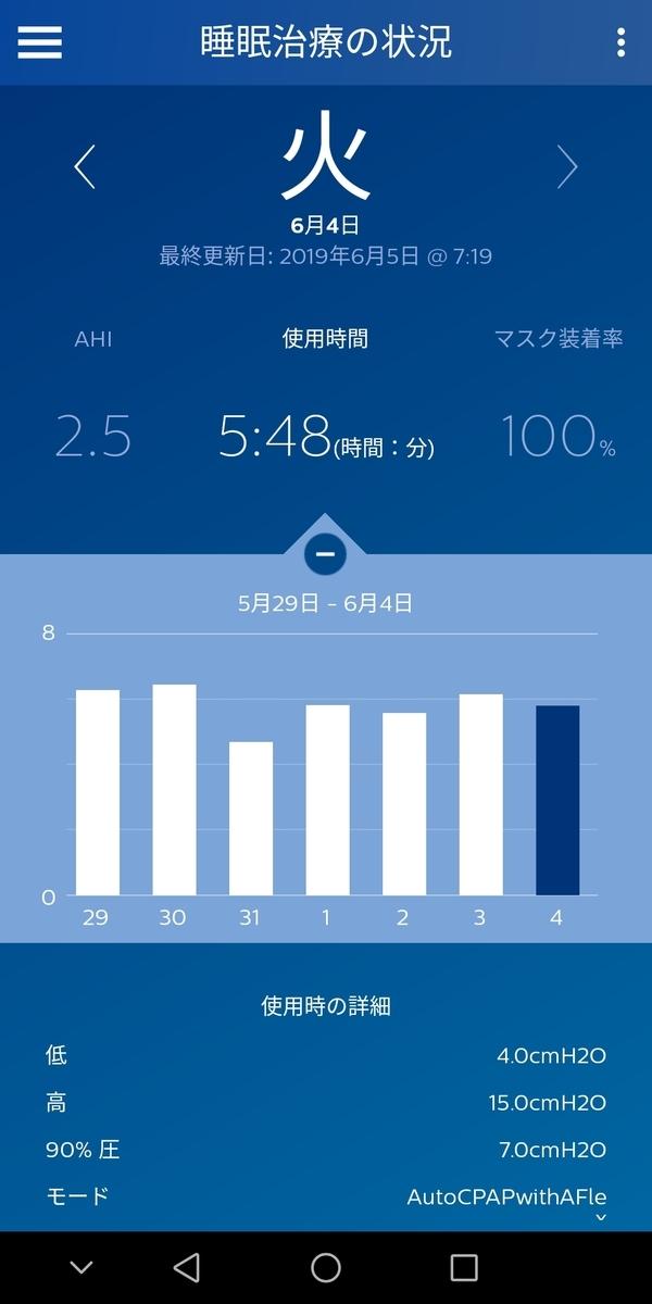 f:id:sleepingyochi:20190605072138j:plain