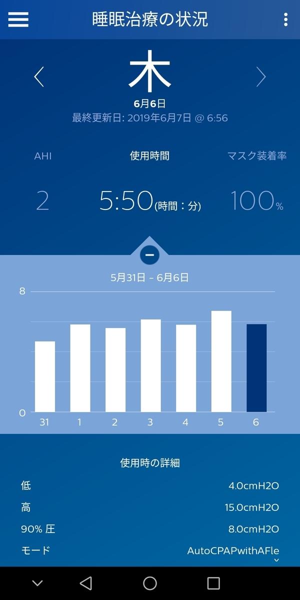 f:id:sleepingyochi:20190607065903j:plain