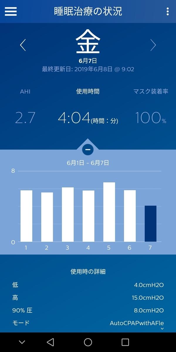 f:id:sleepingyochi:20190608111619j:plain