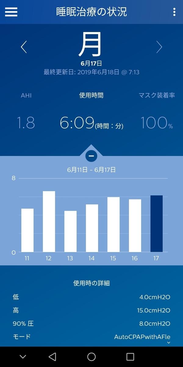 f:id:sleepingyochi:20190618071516j:plain