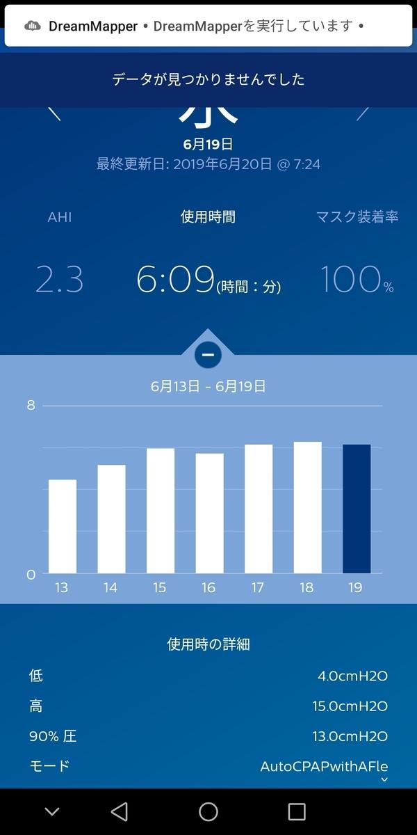 f:id:sleepingyochi:20190620072516j:plain