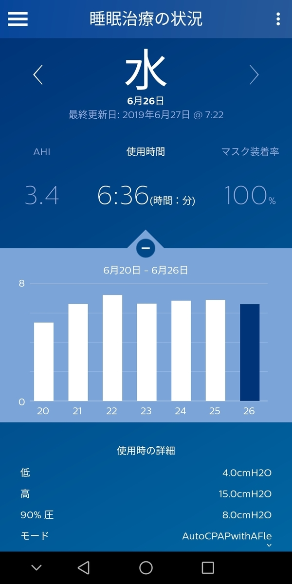 f:id:sleepingyochi:20190627072324j:plain