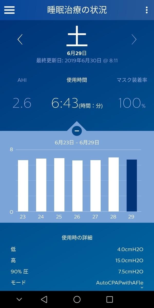 f:id:sleepingyochi:20190630081610j:plain