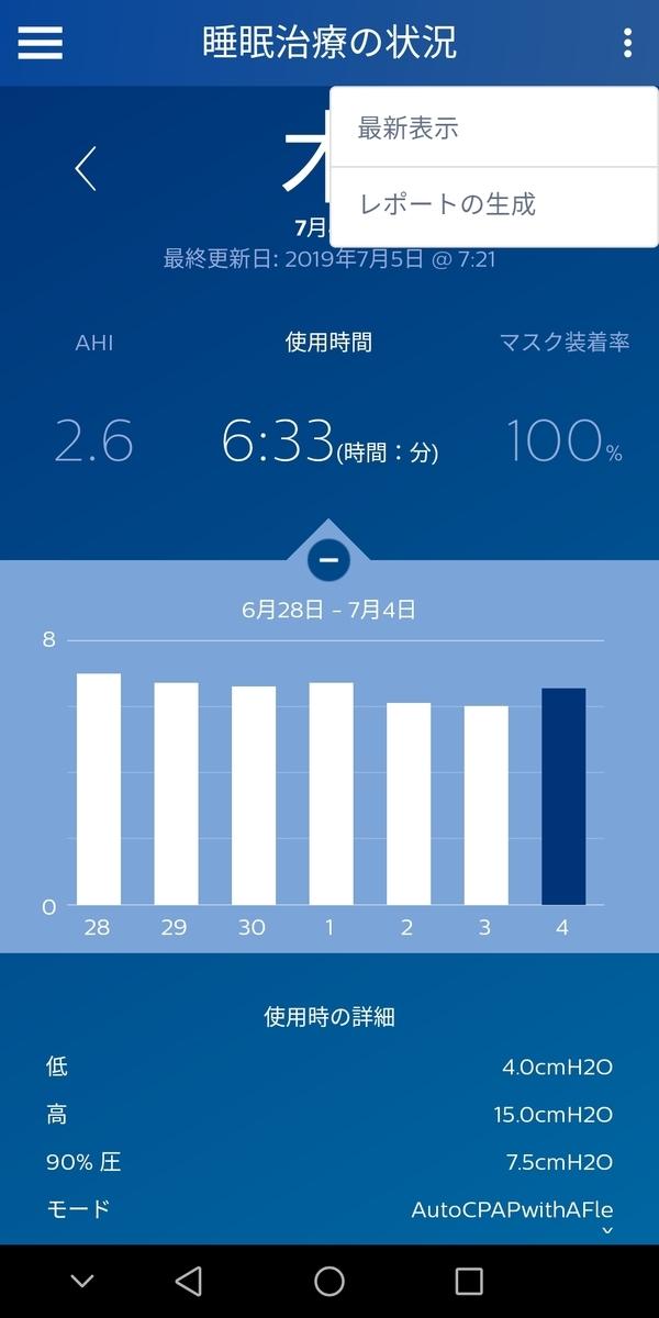 f:id:sleepingyochi:20190705075703j:plain