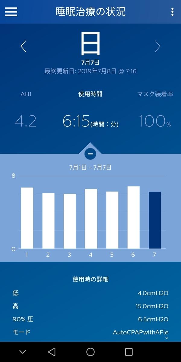 f:id:sleepingyochi:20190708072411j:plain