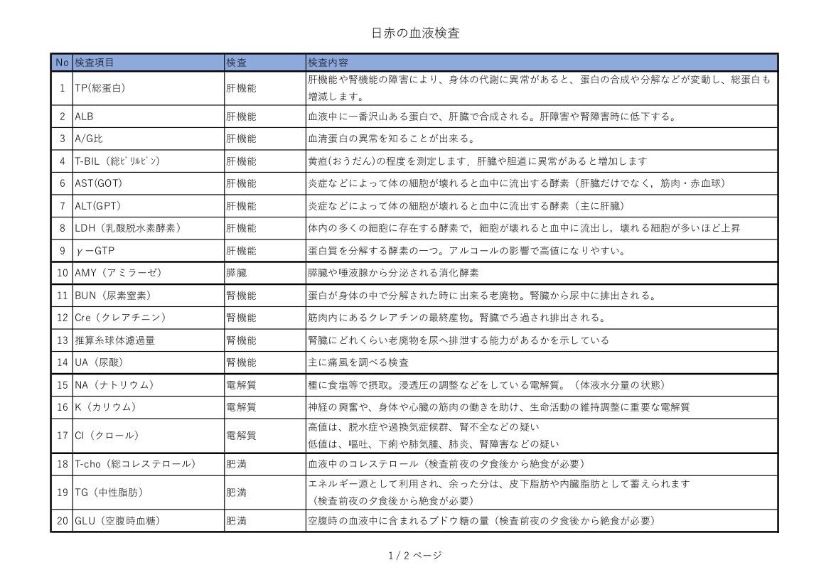 f:id:sleepingyochi:20200104150454j:plain