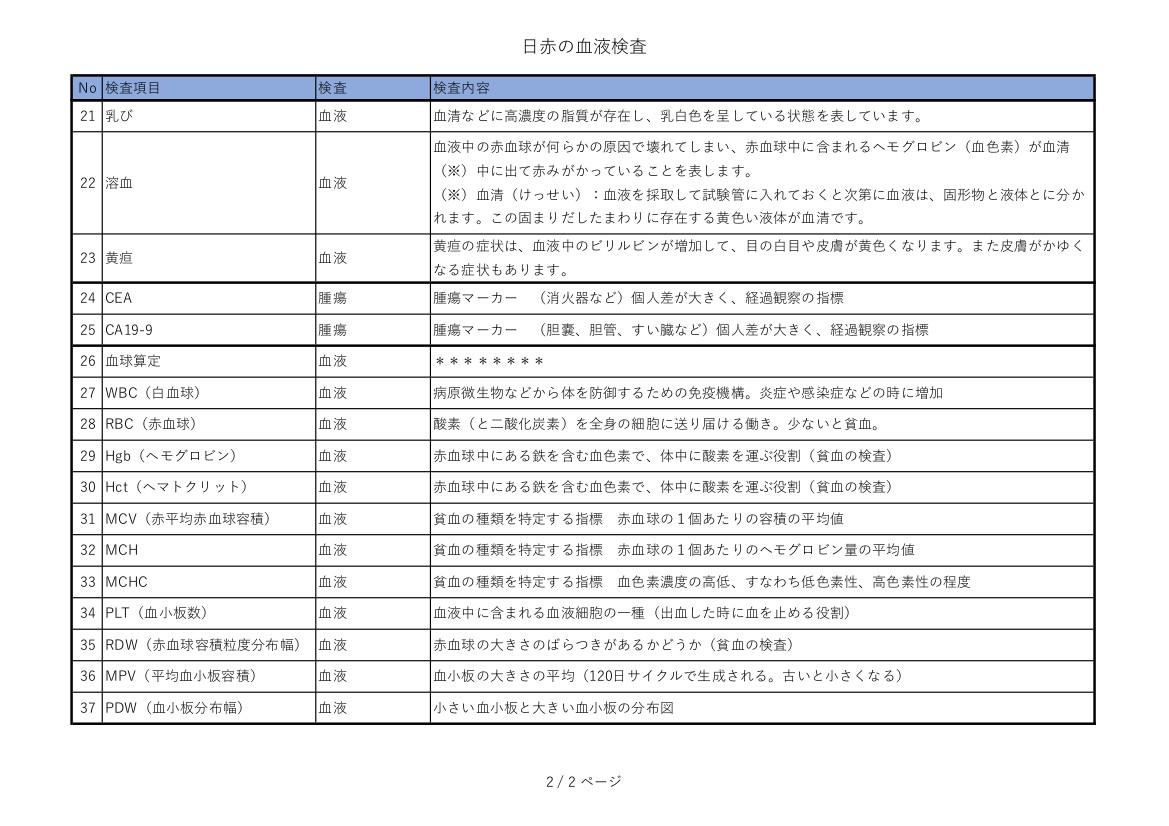 f:id:sleepingyochi:20200104150525j:plain