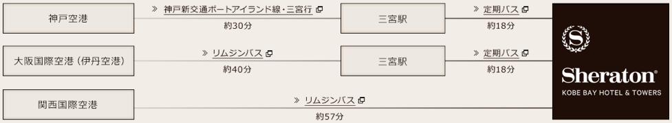 f:id:sleepytomo:20180322165055p:plain