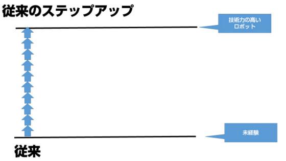f:id:slideglide:20141124214652j:plain
