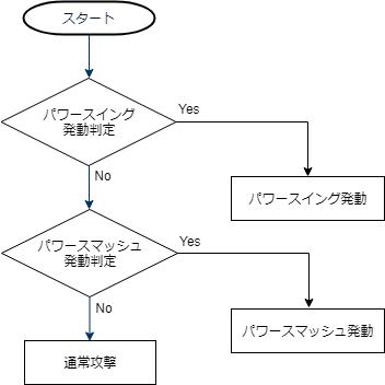f:id:slime_nana:20190520152508p:plain