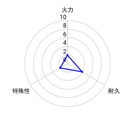 f:id:slime_nana:20200806120142p:plain