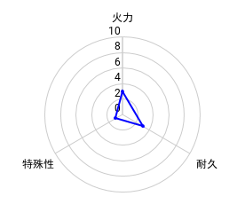 f:id:slime_nana:20200806121740p:plain