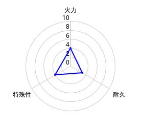 f:id:slime_nana:20200806121753p:plain