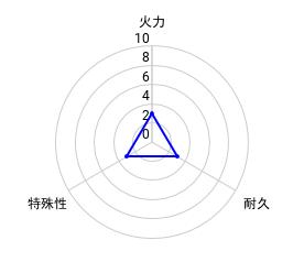 f:id:slime_nana:20200806121809p:plain