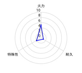 f:id:slime_nana:20200806121826p:plain
