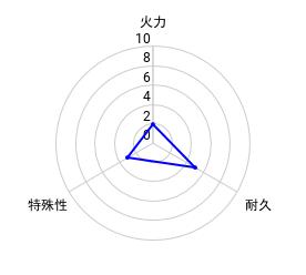 f:id:slime_nana:20200806121839p:plain