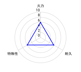 f:id:slime_nana:20200806121855p:plain