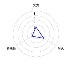 f:id:slime_nana:20200806121908p:plain