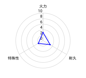 f:id:slime_nana:20200806121921p:plain