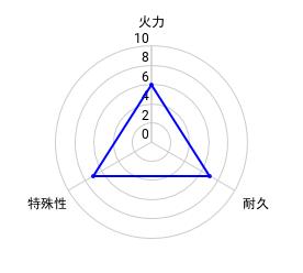 f:id:slime_nana:20200806122052p:plain