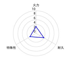 f:id:slime_nana:20200806122106p:plain