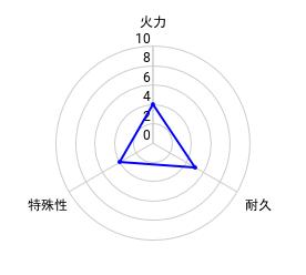 f:id:slime_nana:20200806122603p:plain