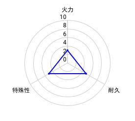 f:id:slime_nana:20200806122646p:plain