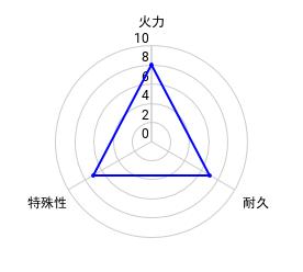 f:id:slime_nana:20200806122729p:plain