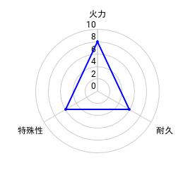 f:id:slime_nana:20200806122748p:plain