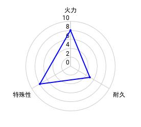 f:id:slime_nana:20200806122805p:plain