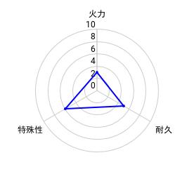 f:id:slime_nana:20200806122840p:plain