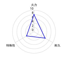 f:id:slime_nana:20200806122940p:plain