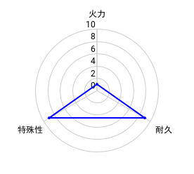 f:id:slime_nana:20200806122958p:plain