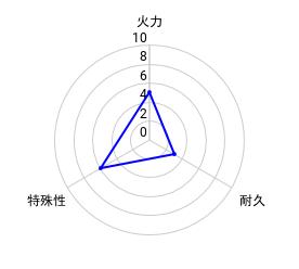 f:id:slime_nana:20200806123015p:plain