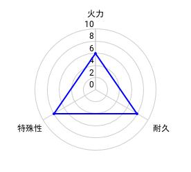 f:id:slime_nana:20200806123100p:plain