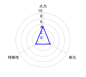 f:id:slime_nana:20200806123131p:plain
