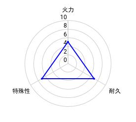 f:id:slime_nana:20200806123149p:plain