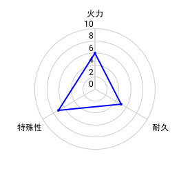f:id:slime_nana:20200806123208p:plain