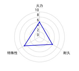 f:id:slime_nana:20200806123222p:plain