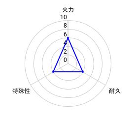 f:id:slime_nana:20200806123330p:plain