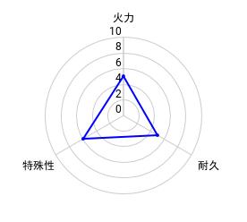 f:id:slime_nana:20200806123344p:plain