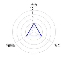 f:id:slime_nana:20200806123359p:plain