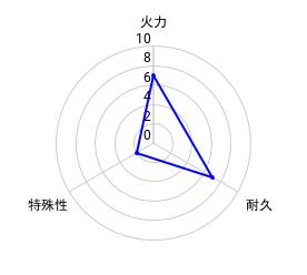 f:id:slime_nana:20200806123416p:plain