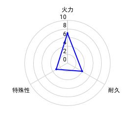 f:id:slime_nana:20200806123433p:plain