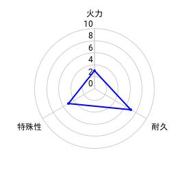 f:id:slime_nana:20200806123450p:plain