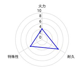f:id:slime_nana:20200806123502p:plain