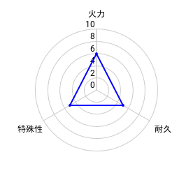 f:id:slime_nana:20200806123515p:plain