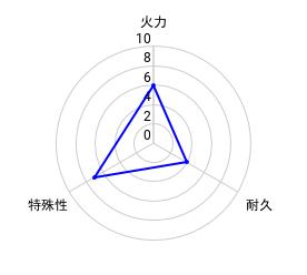 f:id:slime_nana:20200806123531p:plain