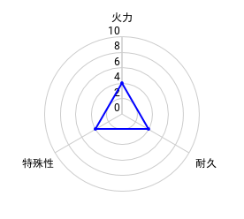 f:id:slime_nana:20200806123547p:plain