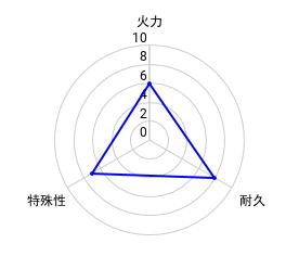 f:id:slime_nana:20200806123601p:plain